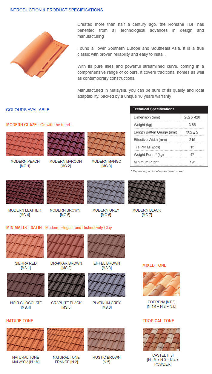 Hume Roof Tiles Tile Design Ideas